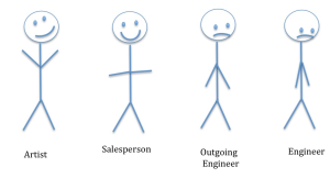 Engineers et al Stick Figures